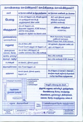 Buy House plots In The Following Places In Tamilnadu!