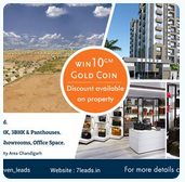 Best deals on property in Tricity area Chandigarh
